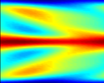 [mid-plane velocity field of a nonlinear solution obtained during transition]